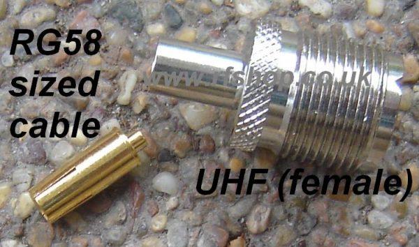 UHF Jack (Female pin) suit RG59 CH-UHFJ-59-0